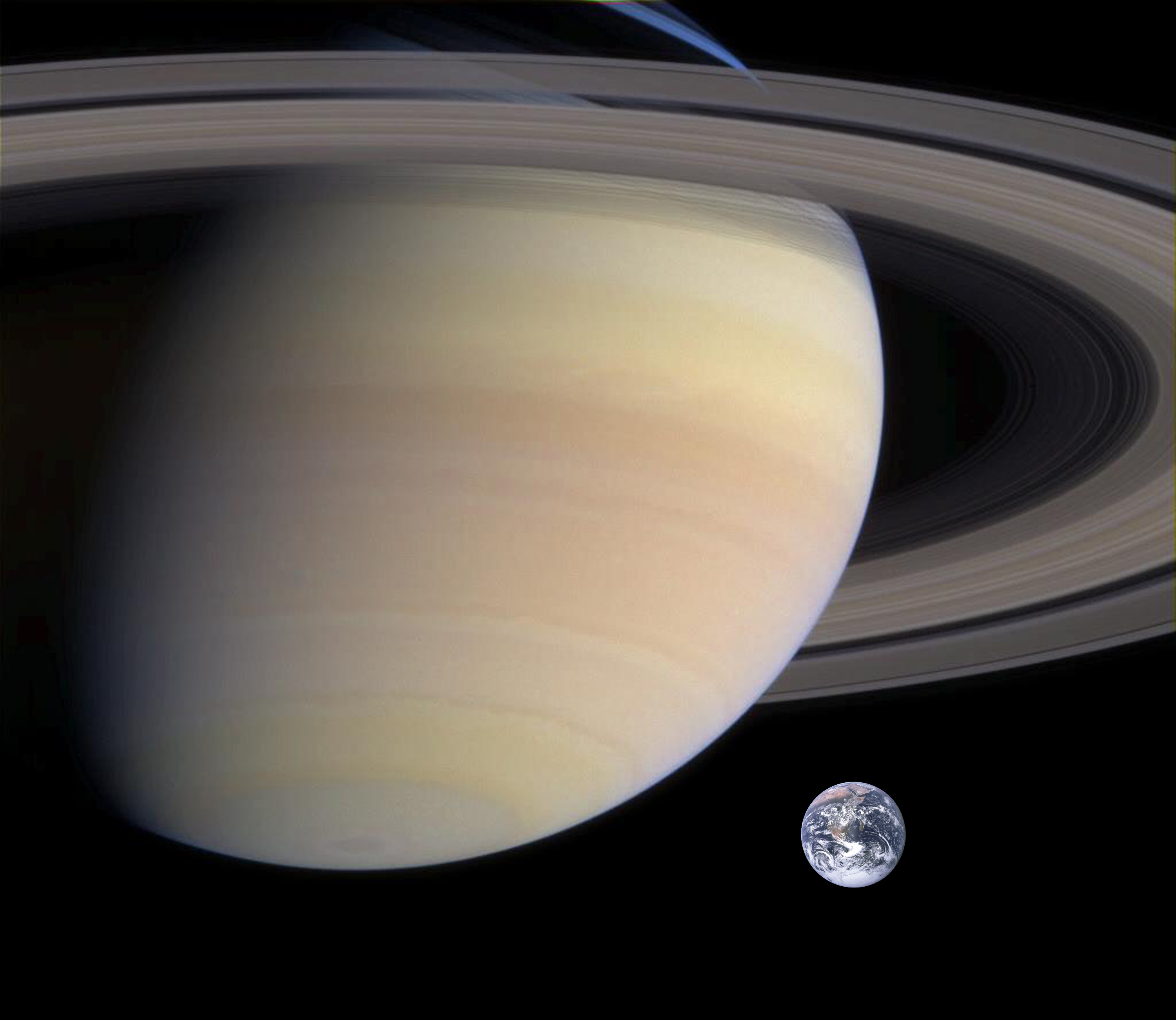 Compare Stock Charts: Comparison of Saturn and Earth - Free Public Domain Stock Photo ,Chart