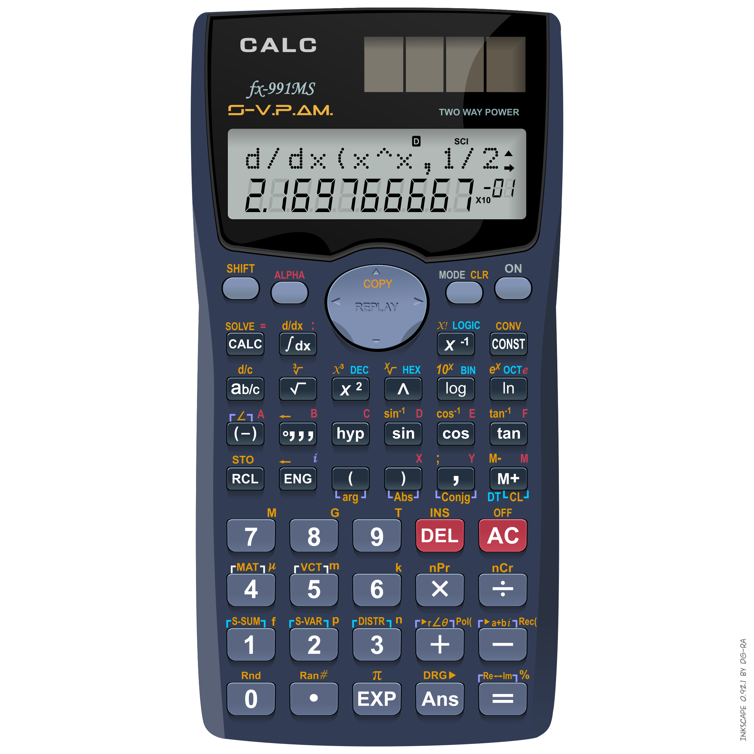 Scientific Calculator Market