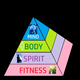 Health and Wellness Pyramid