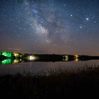 Signs of the Milky Way and Night Sky Stars